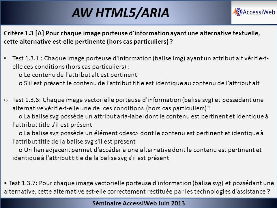 Séminaire AccessiWeb Juin 2013 Critère 1.3 [A] Pour chaque image porteuse d'information ayant une alternative textuelle, cette alternative est-elle pe