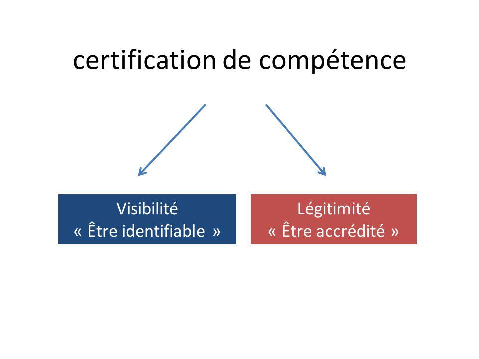 certification de compétence Visibilité « Être identifiable » Légitimité « Être accrédité »