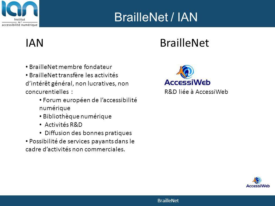 BrailleNet BrailleNet / IAN IAN BrailleNet membre fondateur BrailleNet transfère les activités dintérêt général, non lucratives, non concurentielles : Forum européen de laccessibilité numérique Bibliothèque numérique Activités R&D Diffusion des bonnes pratiques Possibilité de services payants dans le cadre dactivités non commerciales.
