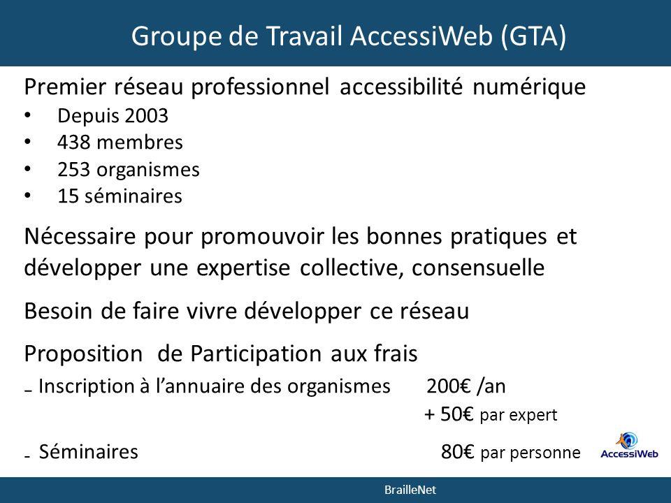 BrailleNet Premier réseau professionnel accessibilité numérique Depuis 2003 438 membres 253 organismes 15 séminaires Nécessaire pour promouvoir les bo