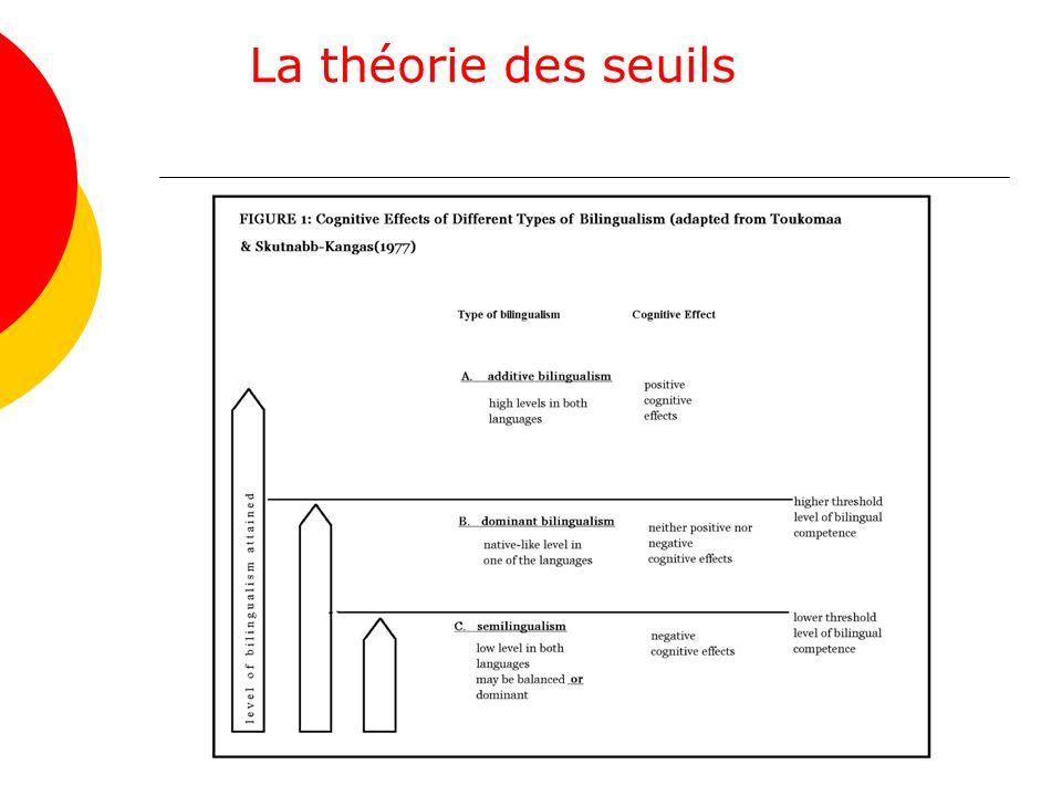 La théorie des seuils