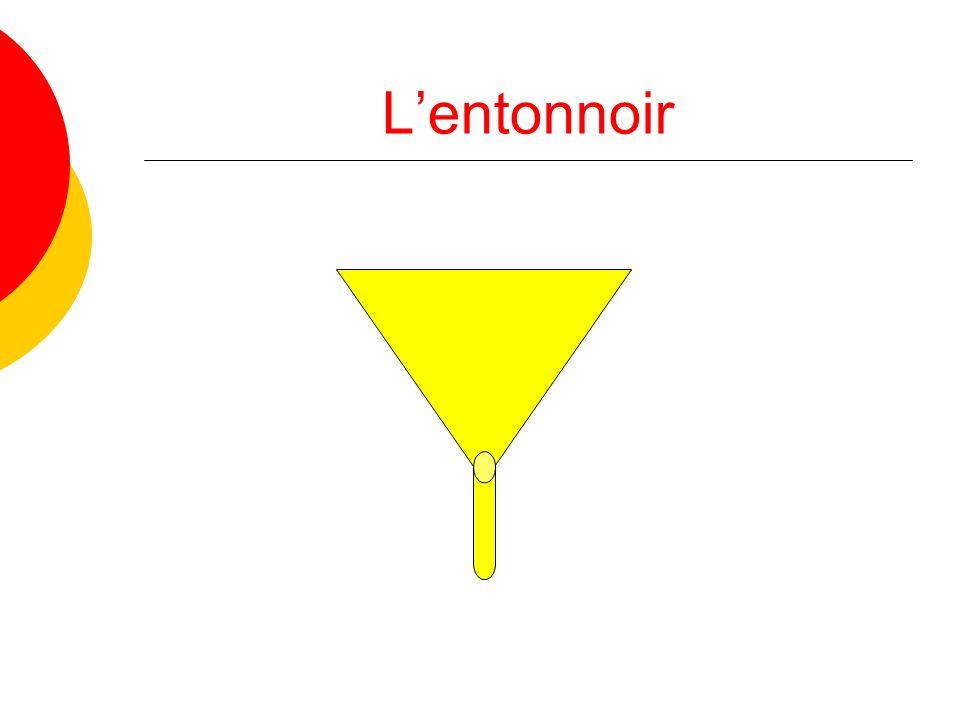 Lentonnoir
