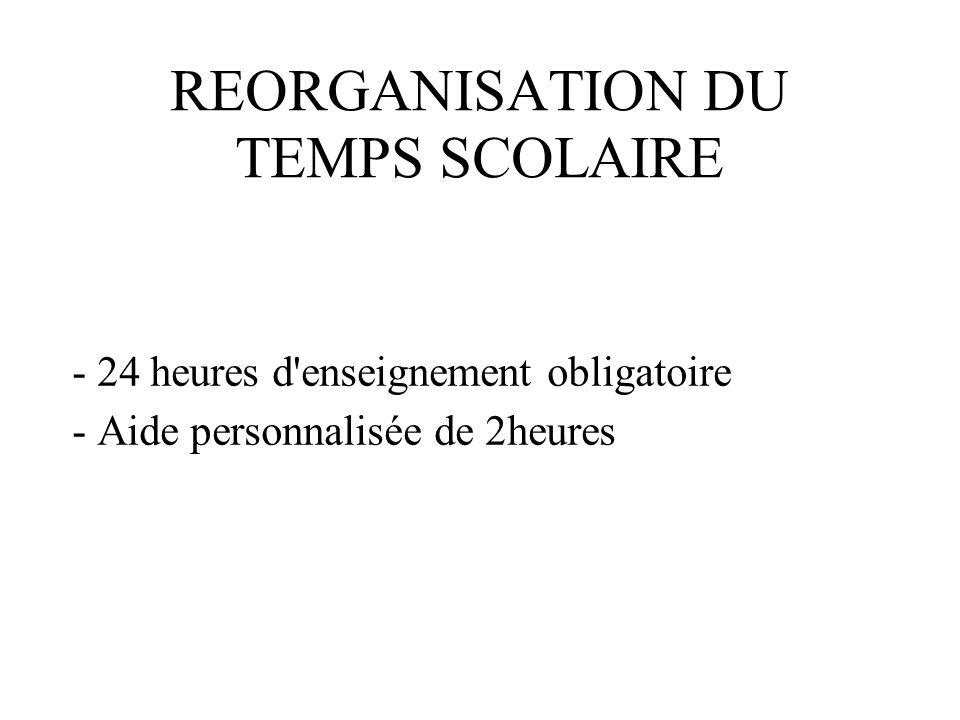 REORGANISATION DU TEMPS SCOLAIRE - 24 heures d'enseignement obligatoire - Aide personnalisée de 2heures