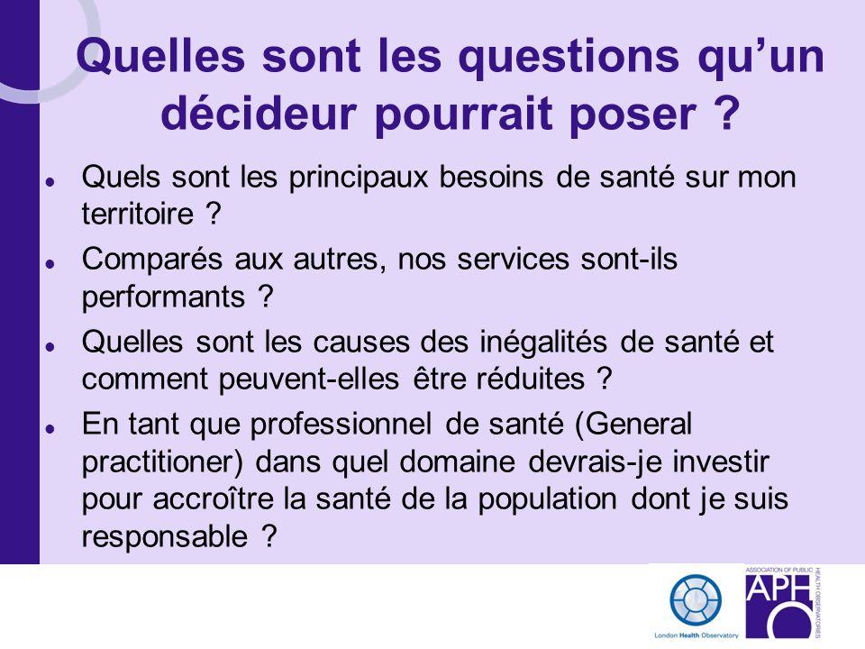 Quelles sont les questions quun décideur pourrait poser ? Quels sont les principaux besoins de santé sur mon territoire ? Comparés aux autres, nos ser