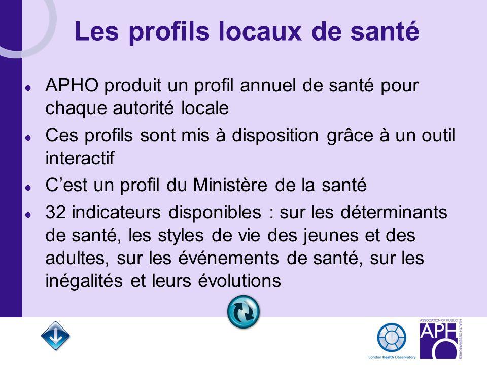 Les profils locaux de santé APHO produit un profil annuel de santé pour chaque autorité locale Ces profils sont mis à disposition grâce à un outil int