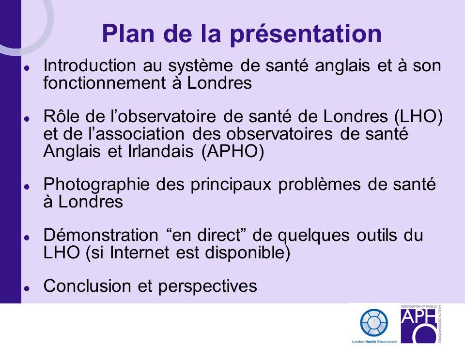 Plan de la présentation Introduction au système de santé anglais et à son fonctionnement à Londres Rôle de lobservatoire de santé de Londres (LHO) et