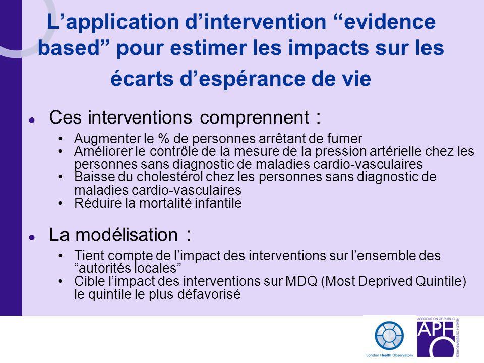 Lapplication dintervention evidence based pour estimer les impacts sur les écarts despérance de vie Ces interventions comprennent : Augmenter le % de