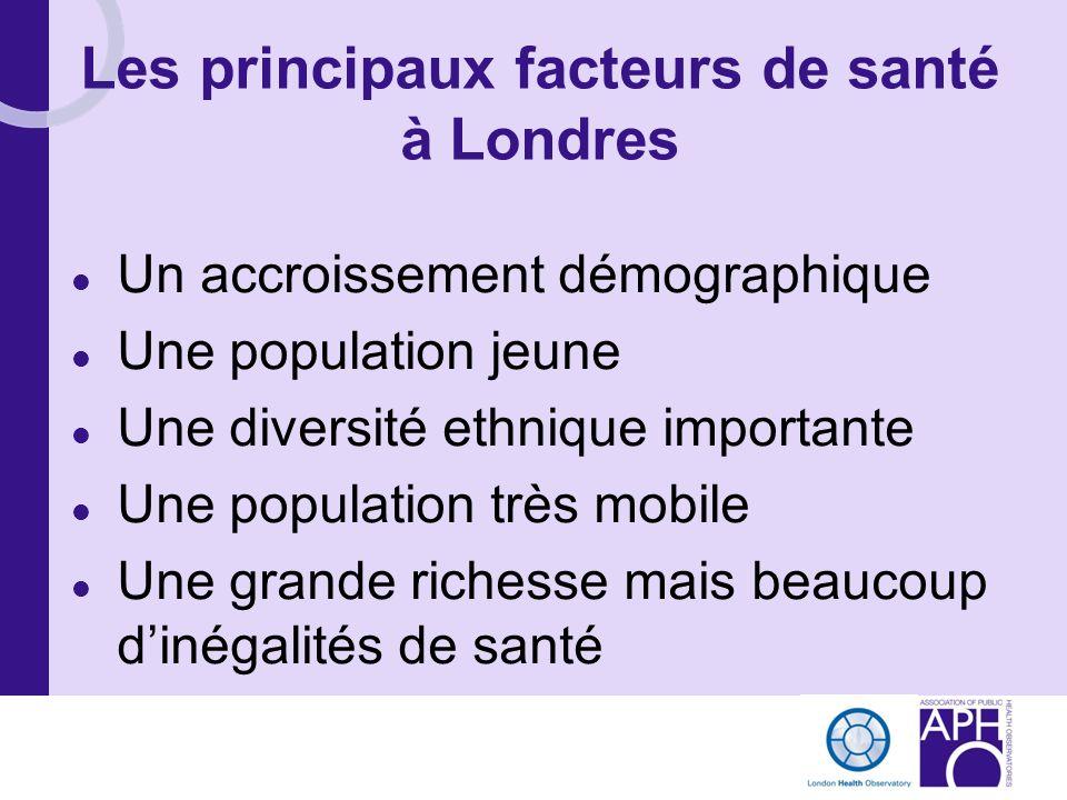 Les principaux facteurs de santé à Londres Un accroissement démographique Une population jeune Une diversité ethnique importante Une population très m