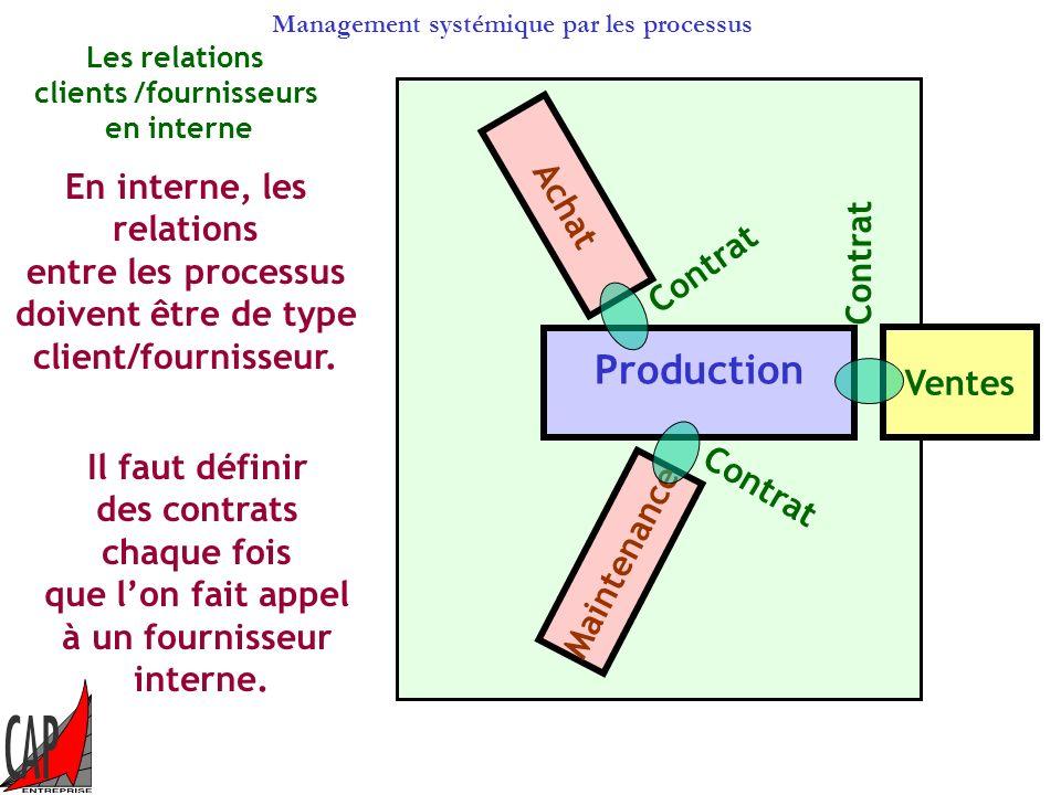 Management systémique par les processus Dans la chaîne de processus, il apparaît un mode de fonctionnement de type client/fournisseur. Chaque processu