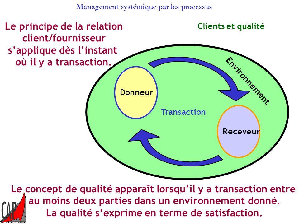 Management systémique par les processus En interne, les relations entre les processus doivent être de type client/fournisseur. Les relations clients /