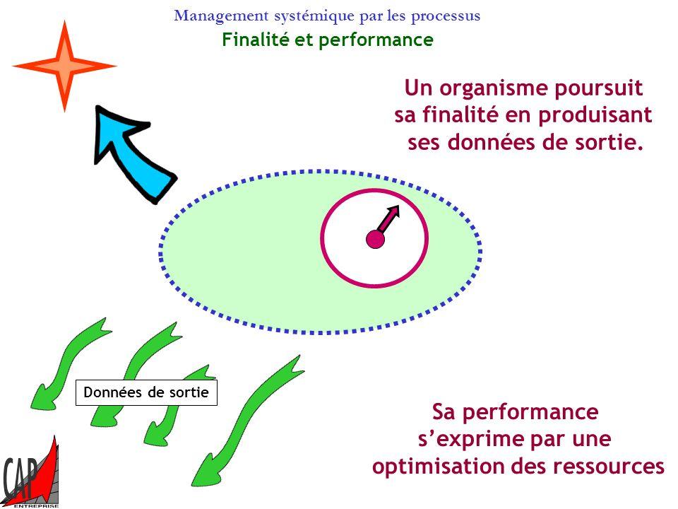 Management systémique par les processus Déploiement et cohérence de la finalité Chaque composant de lorganisme doit avoir une finalité cohérente avec