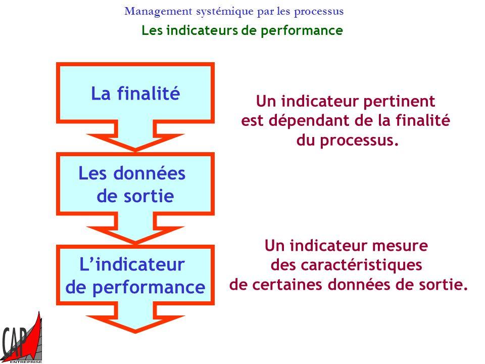 Management systémique par les processus Finalité et performance Un organisme poursuit sa finalité en produisant ses données de sortie. Sa performance