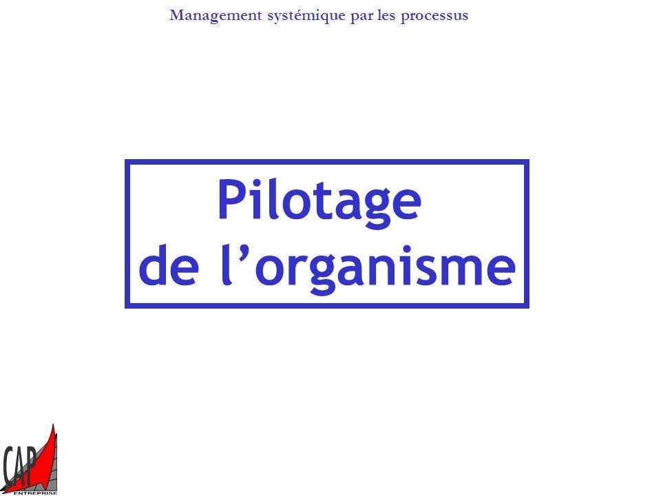 Management systémique par les processus La performance est une information au présent qui mesure le passé La performance se mesure par la contribution