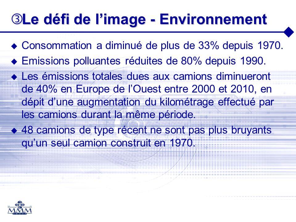 Le défi de limage - Environnement Le défi de limage - Environnement Consommation a diminué de plus de 33% depuis 1970. Emissions polluantes réduites d