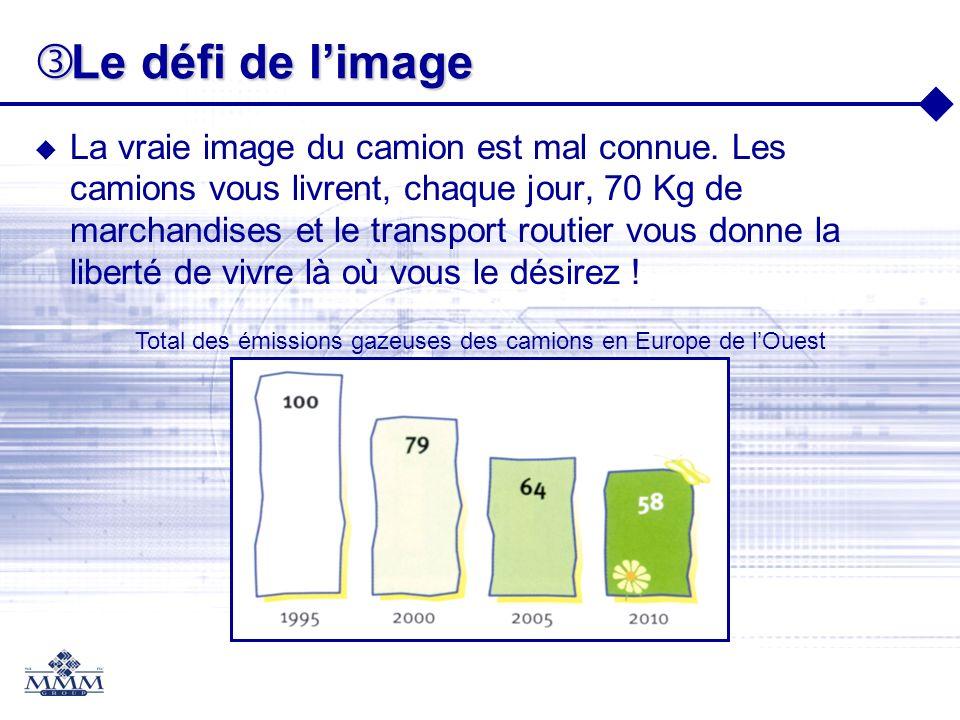 Le défi de limage Le défi de limage La vraie image du camion est mal connue. Les camions vous livrent, chaque jour, 70 Kg de marchandises et le transp