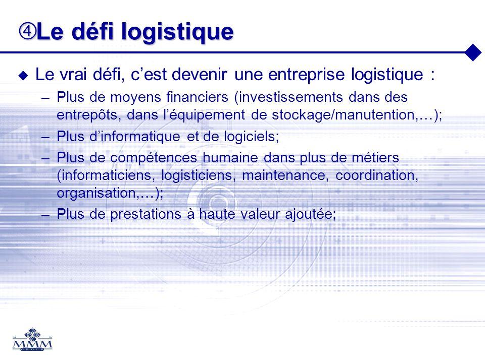 Le défi logistique Le défi logistique Le vrai défi, cest devenir une entreprise logistique : –Plus de moyens financiers (investissements dans des entr