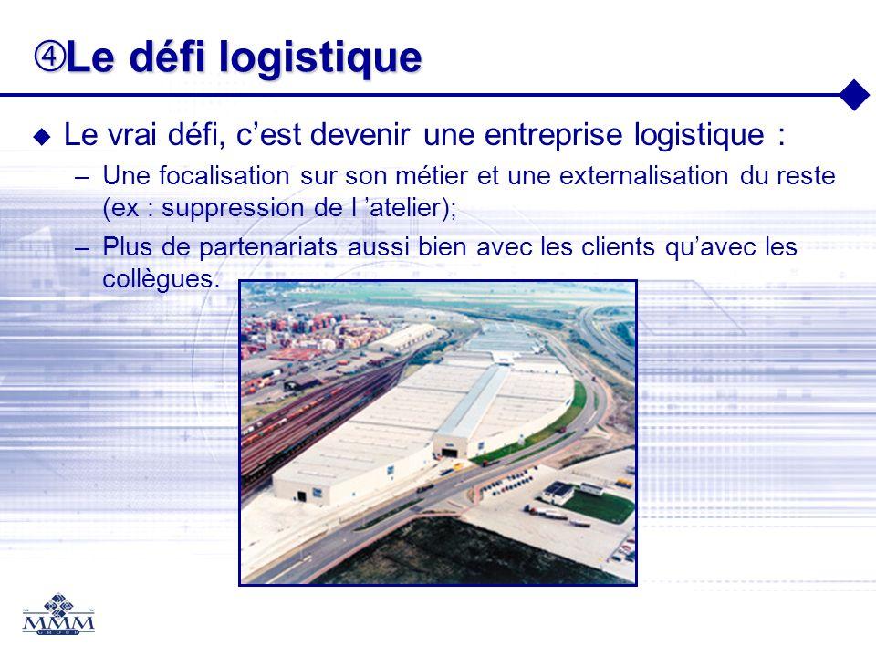 Le défi logistique Le défi logistique Le vrai défi, cest devenir une entreprise logistique : –Une focalisation sur son métier et une externalisation d