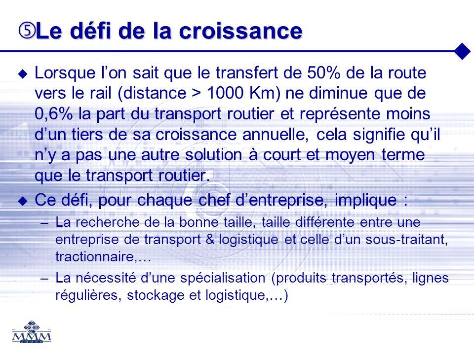Le défi de la croissance Le défi de la croissance Lorsque lon sait que le transfert de 50% de la route vers le rail (distance > 1000 Km) ne diminue qu