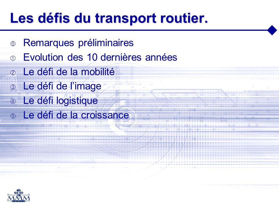 Les défis du transport routier. Remarques préliminaires Evolution des 10 dernières années Le défi de la mobilité Le défi de limage Le défi logistique