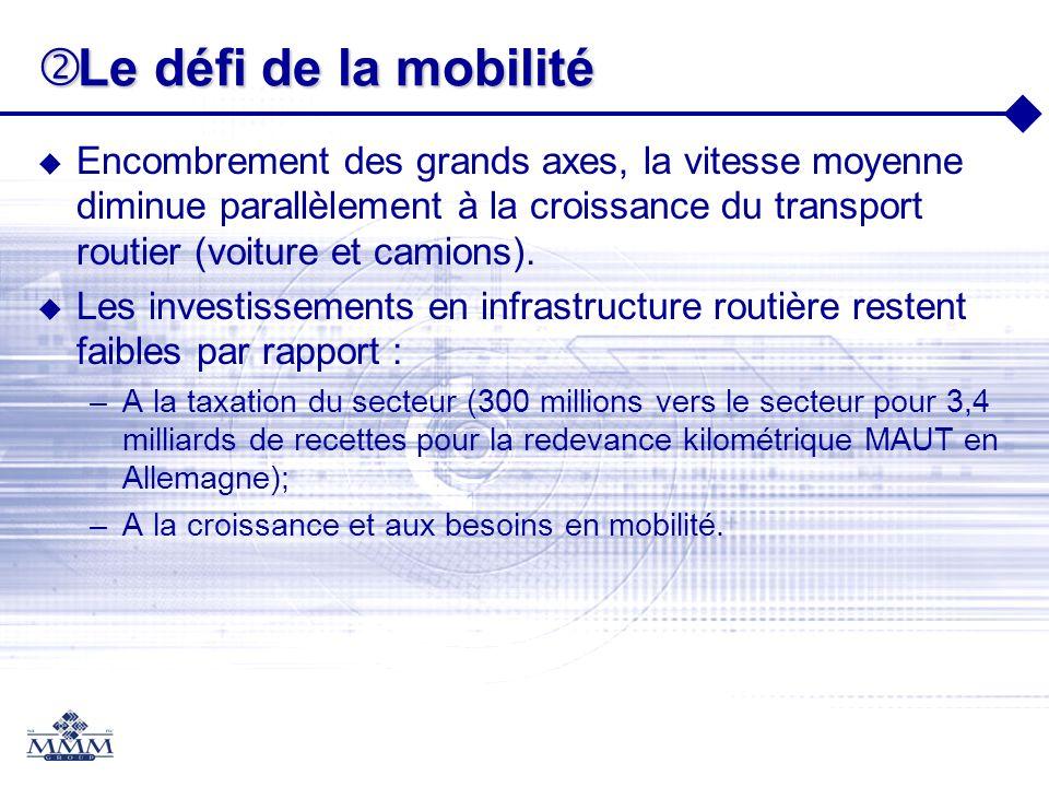 Le défi de la mobilité Le défi de la mobilité Encombrement des grands axes, la vitesse moyenne diminue parallèlement à la croissance du transport rout