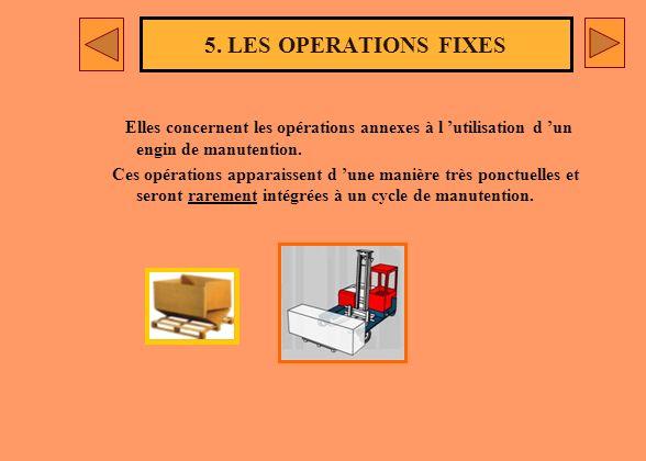 4. LES OPERATIONS ADMINISTRATIVES Ce sont des opérations simples, réclamant l utilisation de papier, crayon ou calculatrice, correspondant aux princip