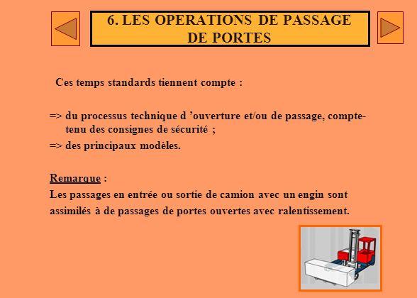 5. LES OPERATIONS FIXES Elles concernent les opérations annexes à l utilisation d un engin de manutention. Ces opérations apparaissent d une manière t