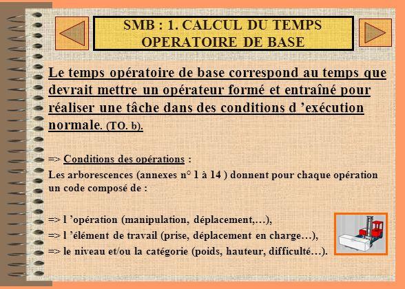 CALCUL DES TEMPS Décomposition du mode opératoire Recherche des temps opératoires Calcul du T.O. de base de déplacement Recherche des indices de roula