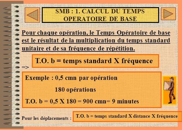 16 SMB : 1. RECHERCHE DU TEMPS STANDARD UNITAIRE En suivant l arborescence on trouve le temps standard unitaire : => par mètre parcouru pour les dépla