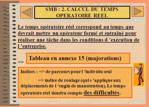 17 SMB : 1. CALCUL DU TEMPS OPERATOIRE DE BASE Pour chaque opération, le Temps Opératoire de base est le résultat de la multiplication du temps standa