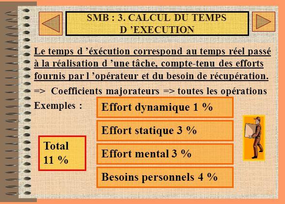 18 SMB : 2. CALCUL DU TEMPS OPERATOIRE REEL Le temps opératoire réel correspond au temps que devrait mettre un opérateur formé et entraîné pour réalis