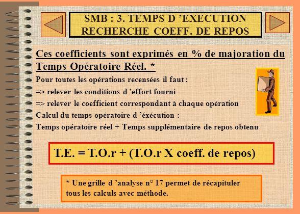 19 SMB : 3. CALCUL DU TEMPS D EXECUTION Le temps d éxécution correspond au temps réel passé à la réalisation d une tâche, compte-tenu des efforts four