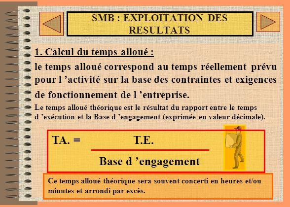 20 SMB : 3. TEMPS D EXECUTION RECHERCHE COEFF. DE REPOS Ces coefficients sont exprimés en % de majoration du Temps Opératoire Réel. * Pour toutes les