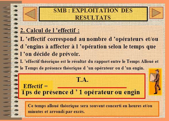 21 SMB : EXPLOITATION DES RESULTATS 1. Calcul du temps alloué : le temps alloué correspond au temps réellement prévu pour l activité sur la base des c