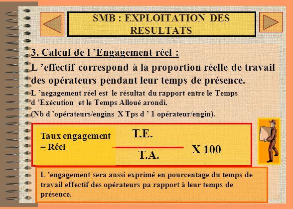 22 SMB : EXPLOITATION DES RESULTATS 2. Calcul de l effectif : L effectif correspond au nombre d opérateurs et/ou d engins à affecter à l opération sel