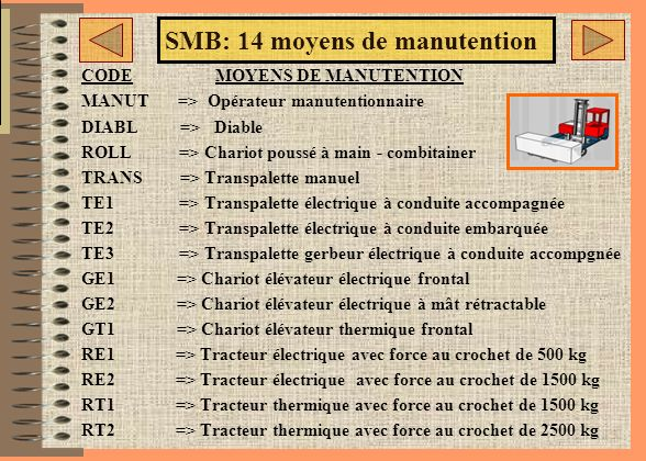 2 STANDARDS DE BASE (S.M.B.) LES ACTIVITES 1. SIMPLE : 1 seul moyen de manutention 2. COMPOSITE : plusieurs moyens de manutention