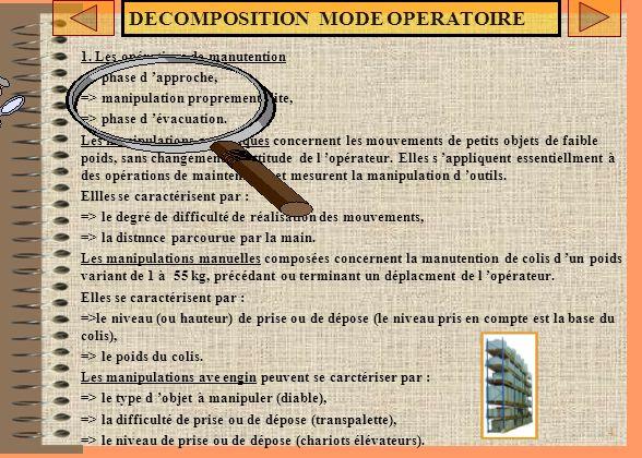 3 SMB: 14 moyens de manutention CODE MOYENS DE MANUTENTION MANUT => Opérateur manutentionnaire DIABL => Diable ROLL => Chariot poussé à main - combita