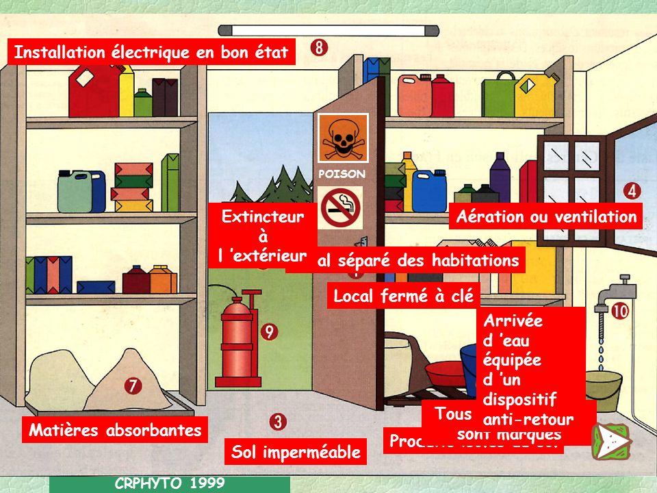 CRPHYTO 1999 Stockage des produits Les agriculteurs sont tenus de conserver les produits phytopharmaceutiques dans un local (ou une armoire) exclusive