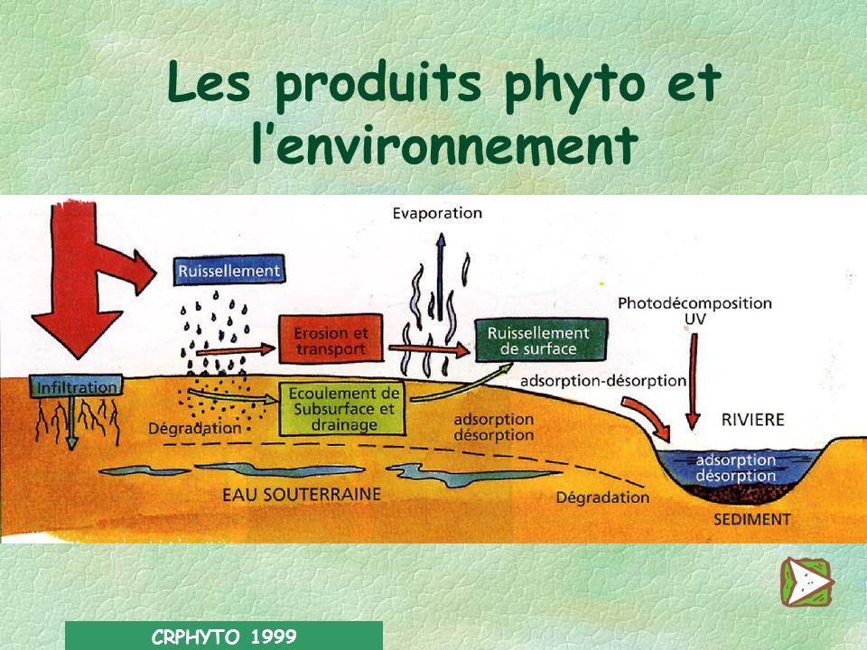 CRPHYTO 1999 La santé du consommateur Garantie par le respect des conditions dagréation et des bonnes pratiques phytosanitaires. De nombreux essais pr