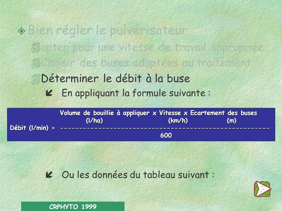 CRPHYTO 1999 Bien régler le pulvérisateur 4opter pour une vitesse de travail appropriée 4Choisir des buses adaptées au traitement