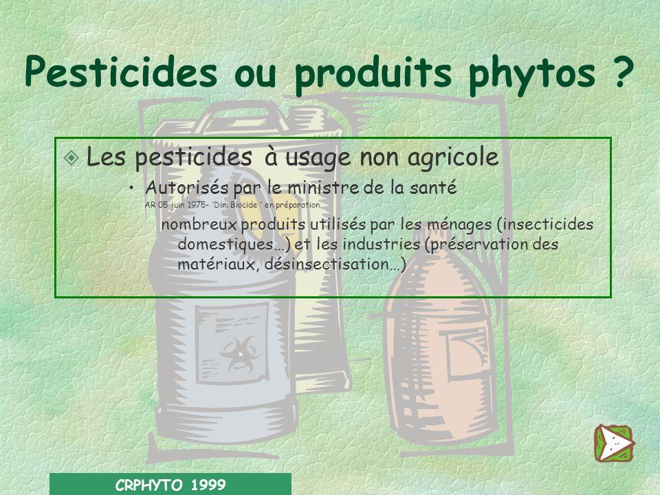 CRPHYTO 1999 Pesticides ou produits phytos ? Les pesticides à usage agricole Agréés par le ministre de lagriculture A.R. 28 février 1994-Dir. 91/414/C