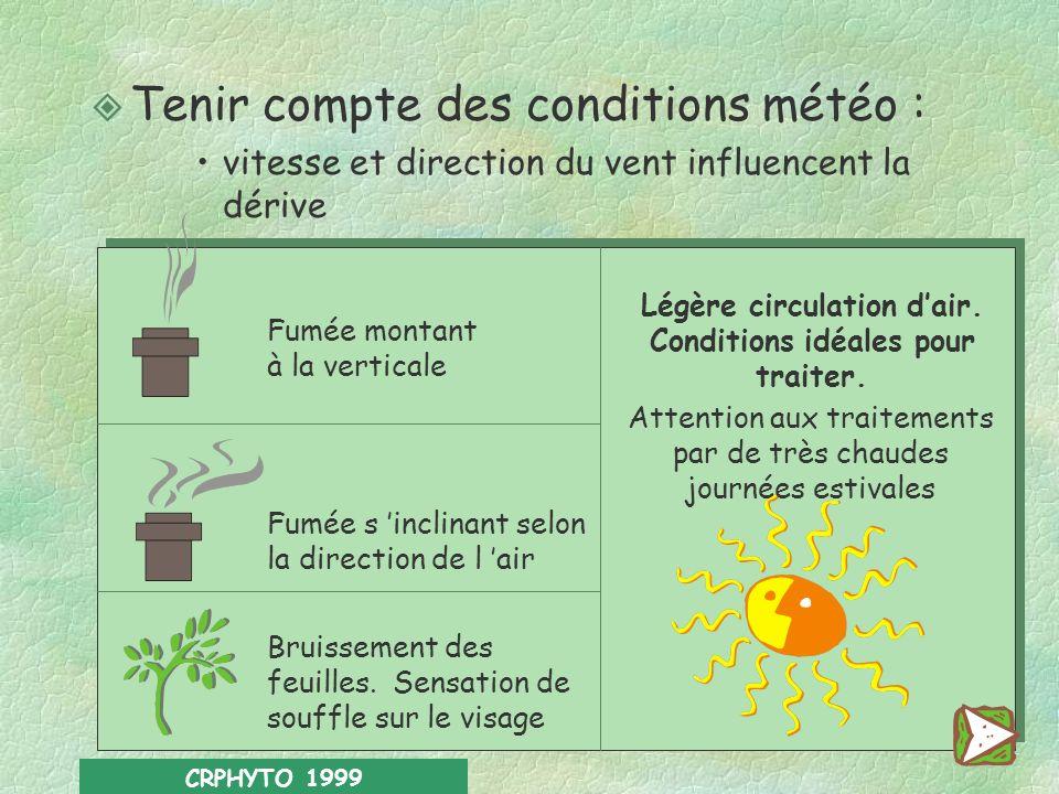 CRPHYTO 1999 Tenir compte des conditions météo : LES PRÉVISIONS MÉTÉO du Service pédologique de Belgique Agromet-fax W. de Croylaan 48 3001 HEVERLEE T