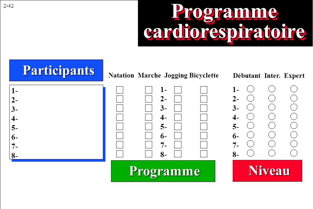 2-42 Programme Programme cardiorespiratoire Participants 1- 2- 3- 4- 5- 6- 7- 8- Participants Niveau 1- 2- 3- 4- 5- 6- 7- 8- 1- 2- 3- 4- 5- 6- 7- 8- N