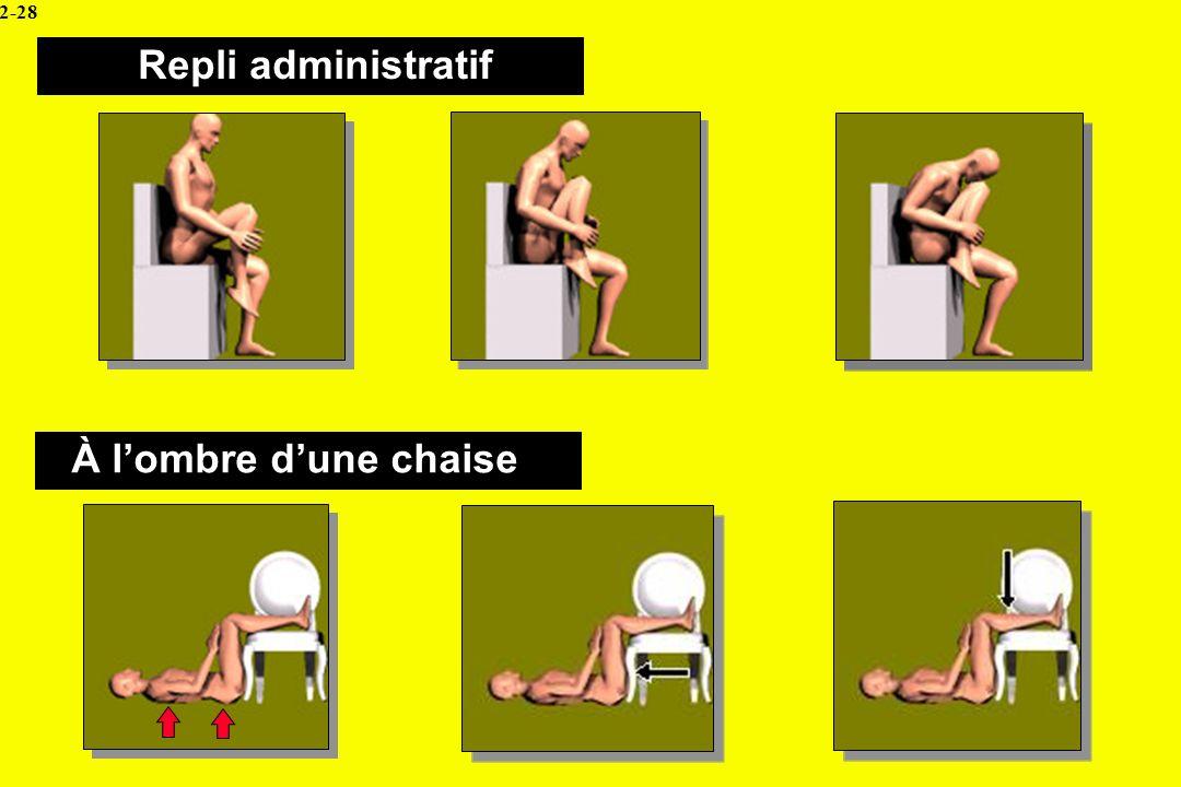 2-39 ReformulationReformulation se distingue de la douleur chronique ; se gère à laide de positions de repli, de techniques simples, de médicaments.