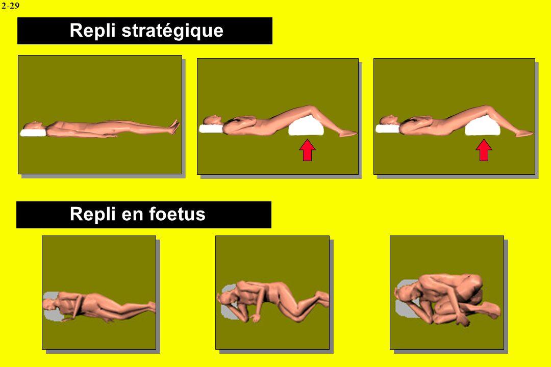 Repli stratégique Repli en foetus 2-29
