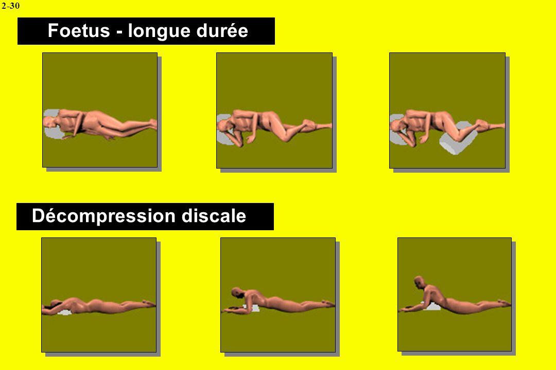 Foetus - longue durée Décompression discale 2-30