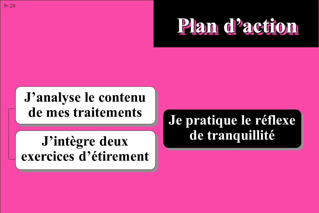 9- 28 Plan daction Jintègre deux exercices détirement Janalyse le contenu de mes traitements Je pratique le réflexe de tranquillité