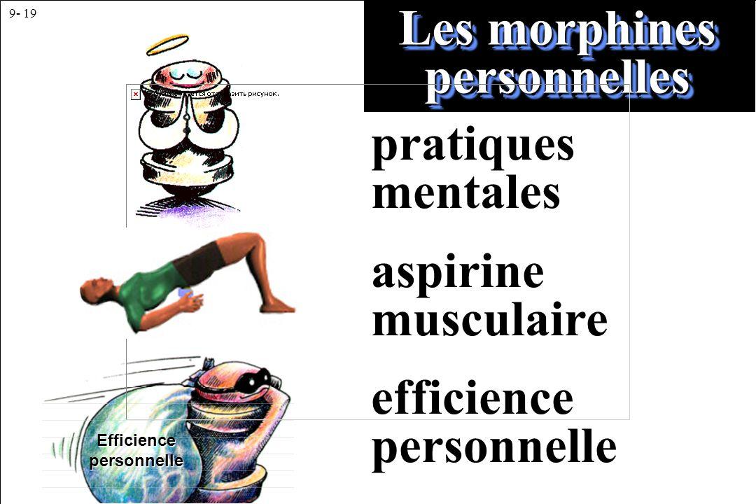 9- 19 Les morphines personnelles pratiques mentales aspirine musculaire efficience personnelle Efficiencepersonnelle