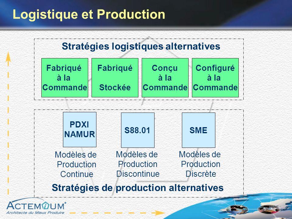 Logistique et Production Stratégies logistiques alternatives Stratégies de production alternatives Fabriqué Stockée Conçu à la Commande Configuré à la