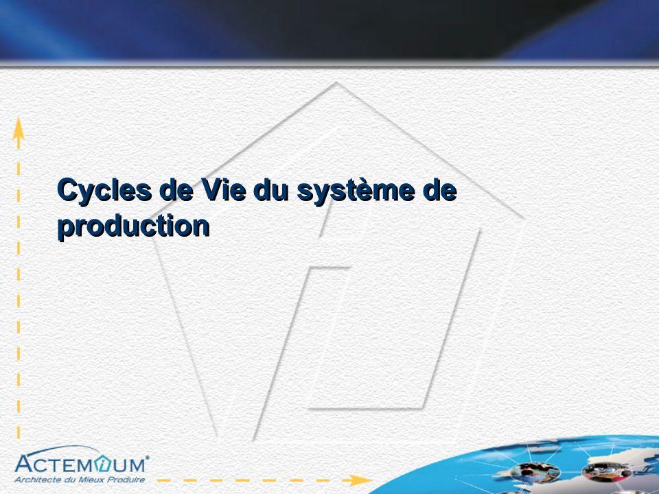 Cycles de Vie du système de production