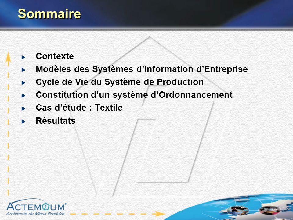 Sommaire Contexte Modèles des Systèmes dInformation dEntreprise Cycle de Vie du Système de Production Constitution dun système dOrdonnancement Cas dét